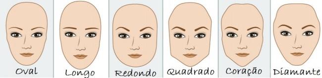 formatos-rosto-e-sombrancelhas