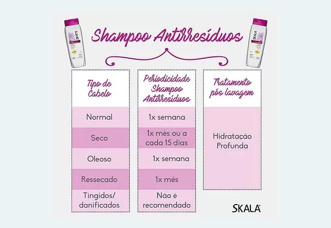 dicas-shampoo-anti-resíduos